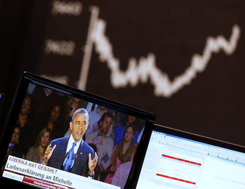 The curve of the German stock index DAX is pictured as news about the US election appears on a television screen at the stock market in Frankfurt, Germany, Wednesday, Nov. 7, 2012. (AP Photo/Michael Probst)