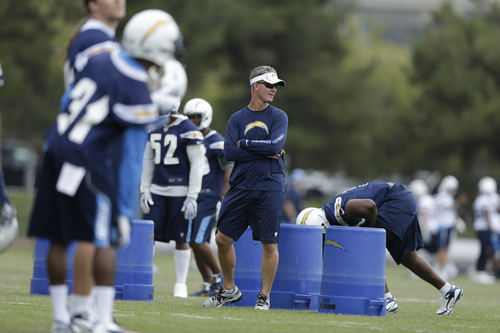 San Diego Chargers head coach Mike McCoy, center, looks on as the defense run a drill during an NFL football practice at the Chargers training facility Monday, June 3, 2013, in San Diego. (AP Photo/Gregory Bull)