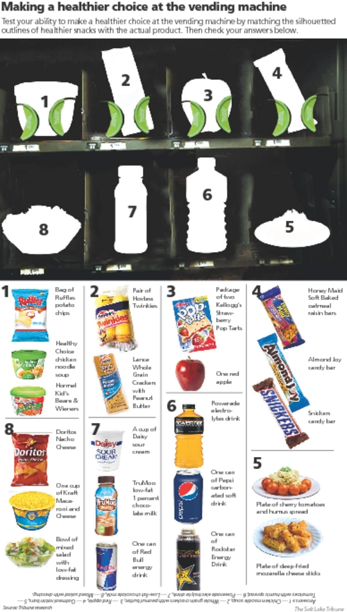 Making a healthier choice at the vending machine Test your ability to make a healthier choice at the vending machine by matching the silhouetted outlines of healthier snacks with the actual product. Then check your answers below.