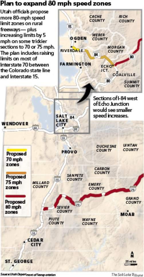 More 80 Mph Speed Zones Coming On Rural Utah Freeways The Salt