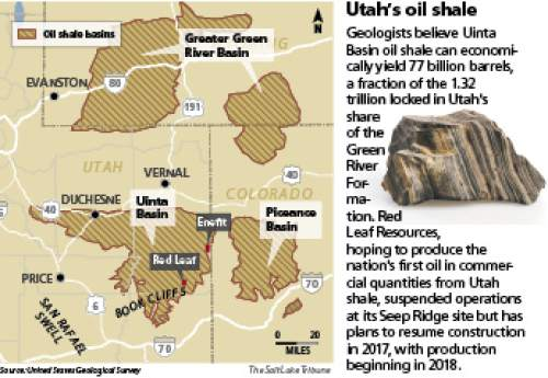 Utah's oil shale Geologists believe Uinta Basin oil shale can economically yield 77 billion barrels, a fraction of the 1.32 trillion locked in Utah's share of the Green River 	Formation. Red Leaf Resources, hoping to produce the nation's first oil in commercial quantities from Utah shale, suspended operations at its Seep Ridge site but has plans to resume construction in 2017, with production beginning in 2018.