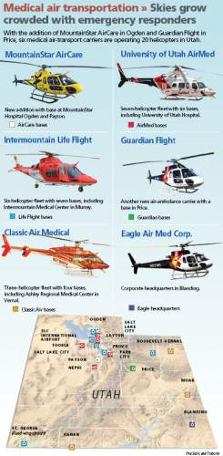 Medical air transportation • Skies grow crowded with emergency responders  With the addition of MountainStar AirCare in Ogden and Guardian Flight in Price, six medical air-transport carriers are operating 20 helicopters in Utah.