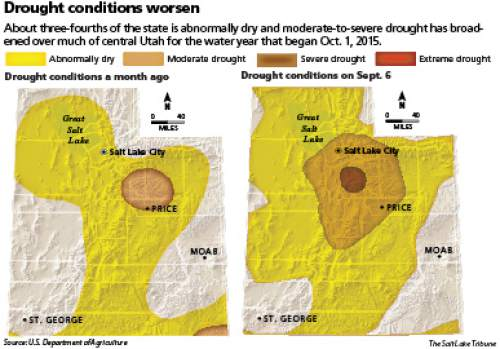 Drought conditions worsen About three-fourths of the state is abnormally dry and moderate-to-severe drought has broadened over much of central Utah for the water year that began Oct. 1, 2015.