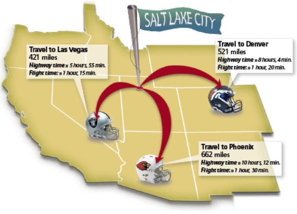 Nfl Prospect Of Las Vegas Raiders Has Utah Football Fans Fired Up