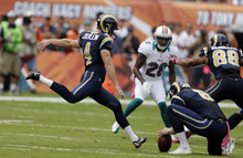 St. Louis Rams kicker Greg Zuerlein (4) stretches for field goal kick during the first half of an NFL football game Sunday against the Miami Dolphins, Oct. 14, 2012 in Miami. St. Louis Rams punter Johnny Hekker (6) holds. ( AP Photo/Lynne Sladky)
